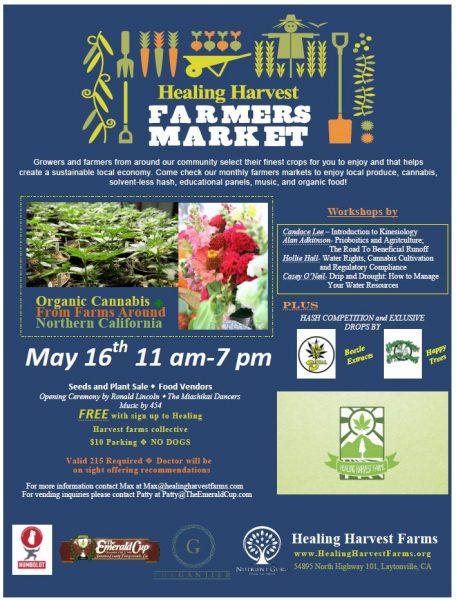 Farmer's Market for Cannabis