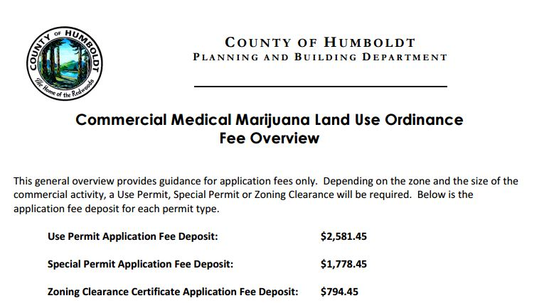 Capture of Commercial Medical Marijuana Land Use Ordinance