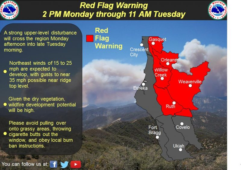 National Weather Service Red Flag warning