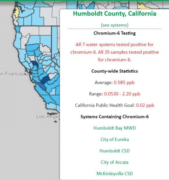 Humboldt COunty chromium 6 levels