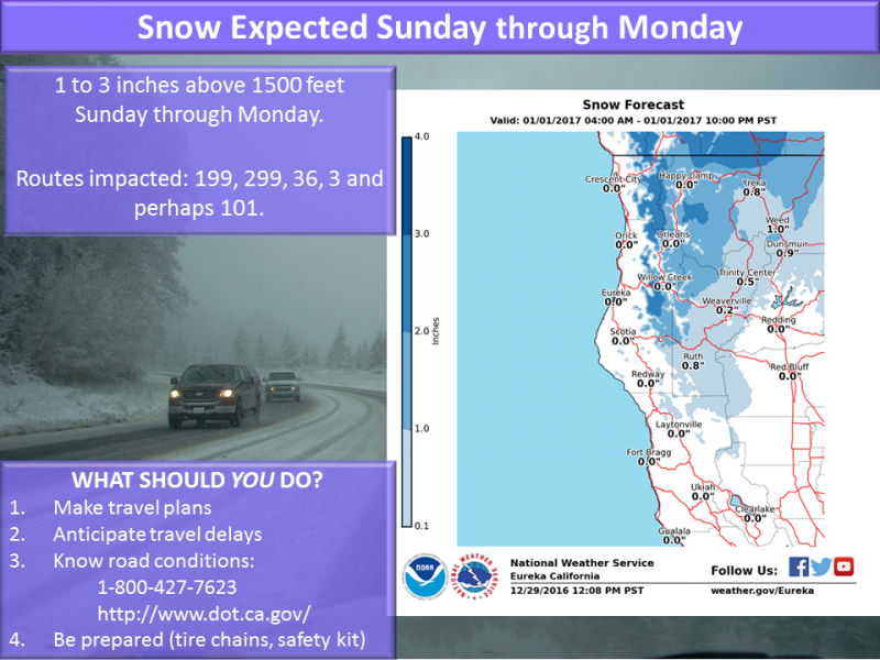 Weather graphic showing snow in Humboldt