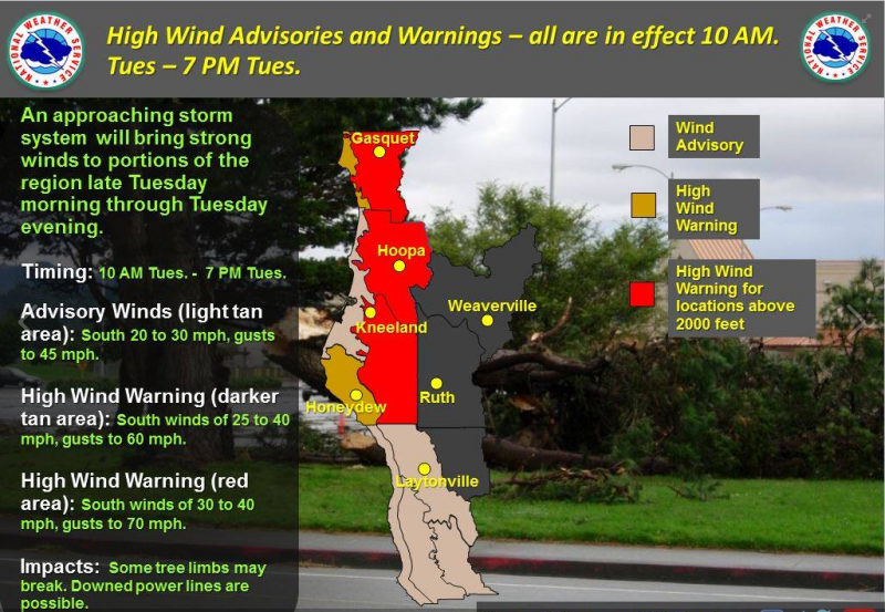 Wind graphic from the National Weather Service