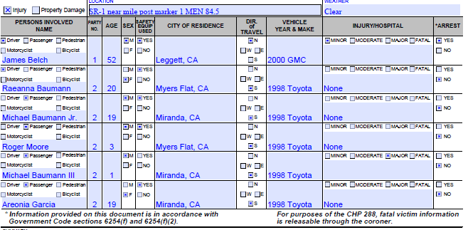 CHP accident report