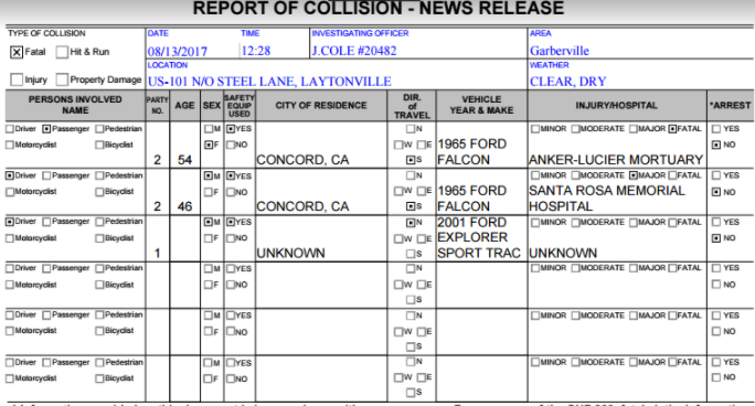 chp traffic report