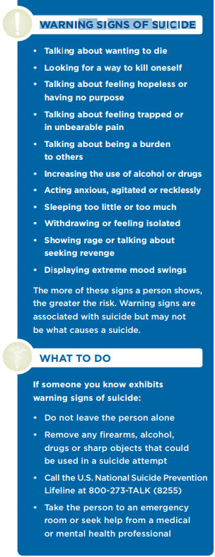 Suicide prevention and signs