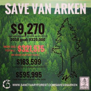 anctuary Forest Save the Van Arken