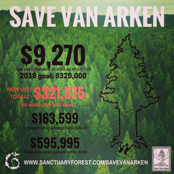 Sanctuary Forest Save the Van Arken