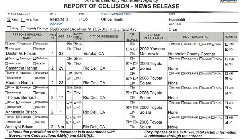 chp TC report