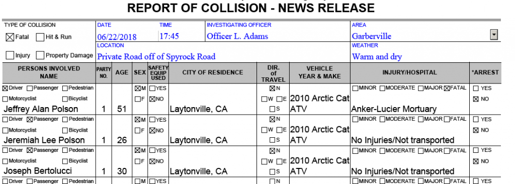 CHP TC report fatal