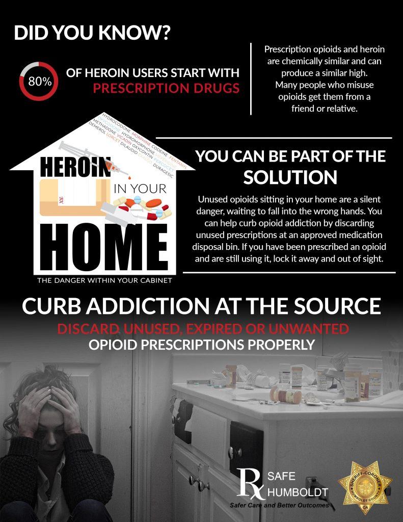 Poster about prescription medicine