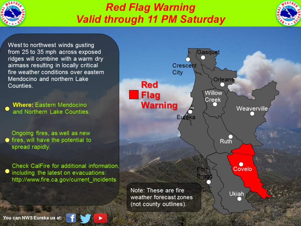 Gusty west to northwest winds combined with a warm dry airmass will result in locally critical fire weather conditions over eastern Mendocino and northern Lake Counties through Saturday evening.