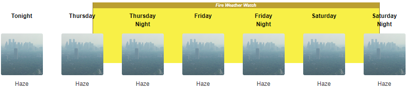 Fire weather watch graphic