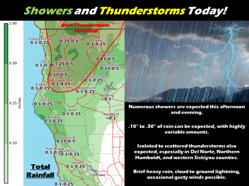 [Graphic from the National Weather Service in Eureka]