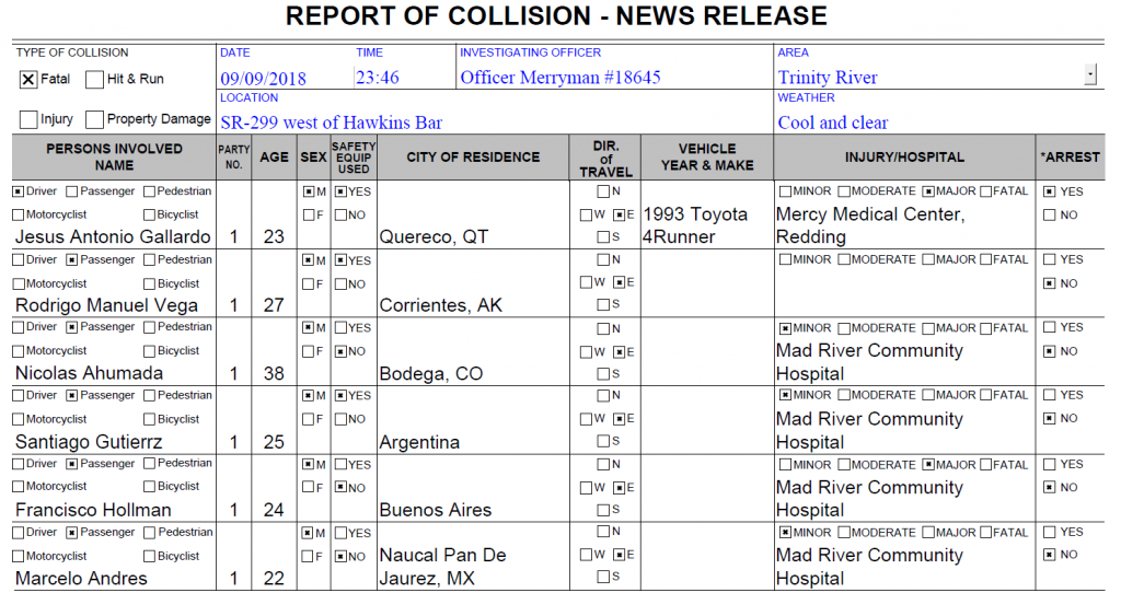 CHP TC fatal report