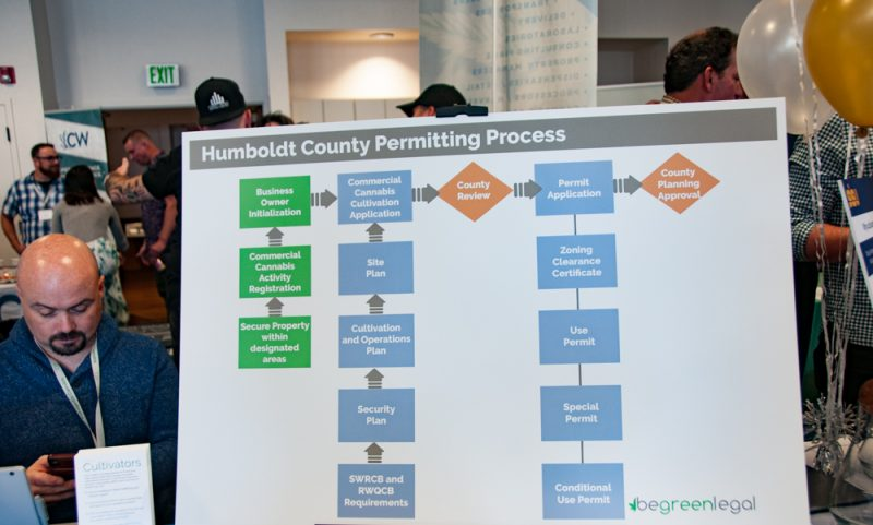 One booth provided a graphic showing the permitting process in Humboldt County.