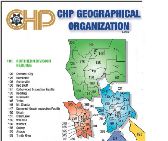 CHP District map