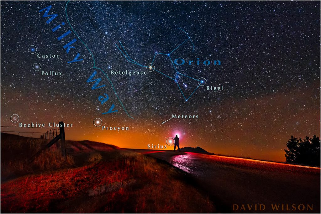 The annotated sky. Pollux and Castor on the left represent the twins brothers in the constellation Gemini, for which the Geminid meteors are named. The shape of Orion is a little more easily distinguished on the right. We also see a very faint portion of the Milky Way in this December night sky. It is brightest in the summer months. There were no planets visible in this part of the sky that night.