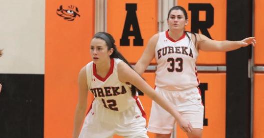 Eureka girl basketball 2018