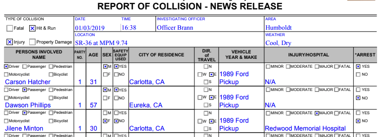 CHP crash report