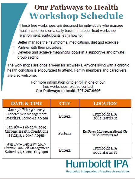 Humboldt IPA Chronic Health Workshop Series