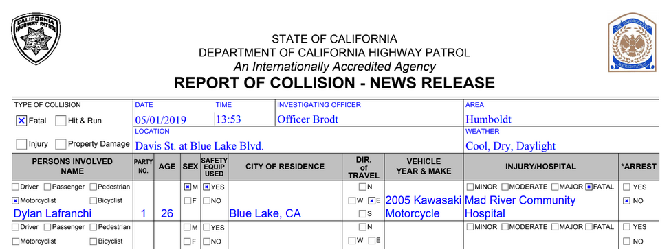 Collision Report From CHP on Blue Lake Motorcycle Fatality