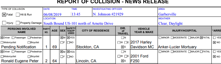 CHP Releases Information on Fatal Motorcycle Crash