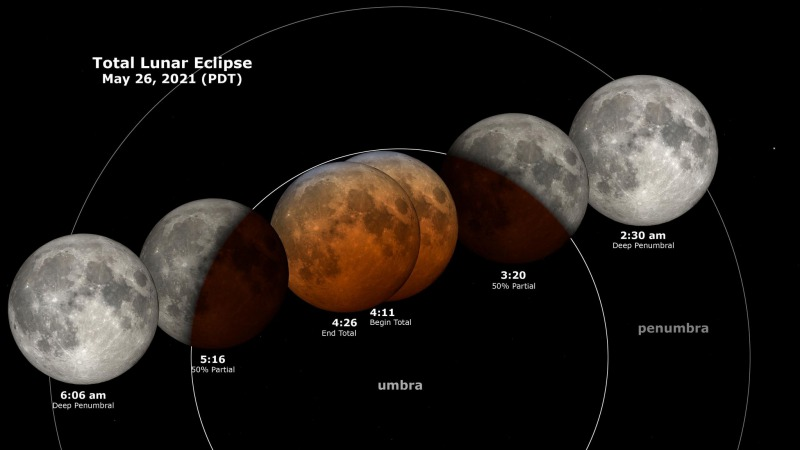 Lunar eclipse: Pacific readies for 'Super Blood Moon' celestial show